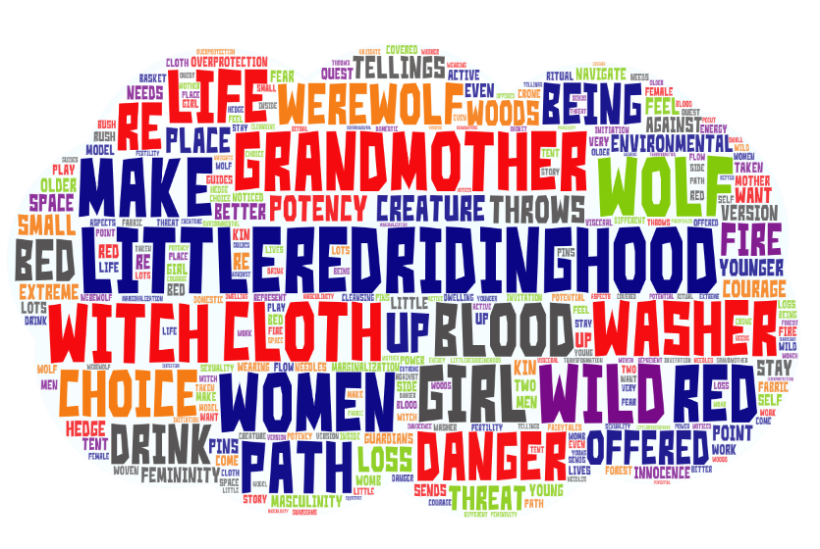 Little Red Word Map
