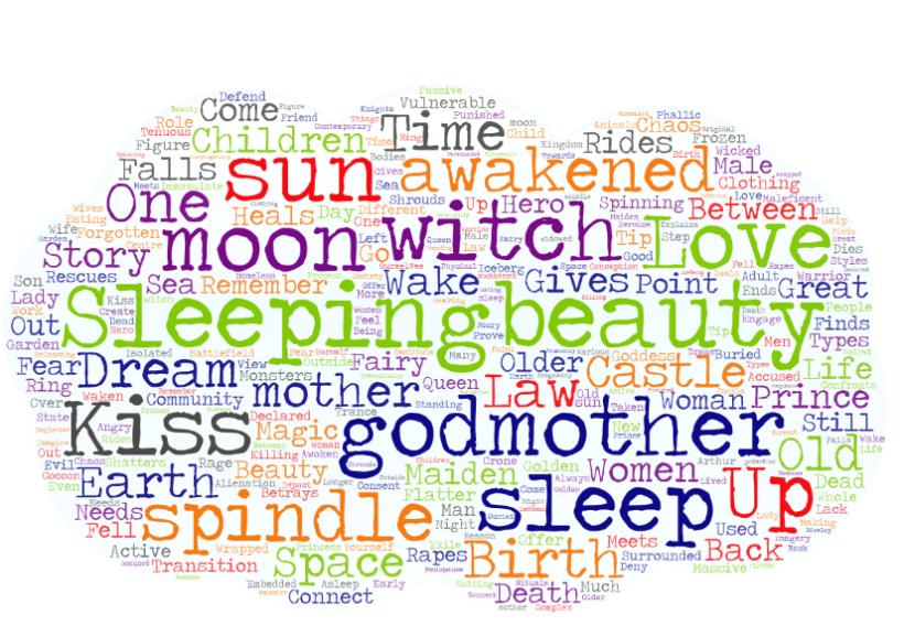 Sleeping Beauty Word Map