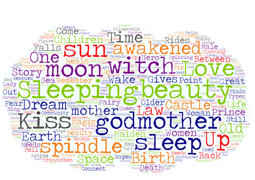 Sleeping Beauty Word Map