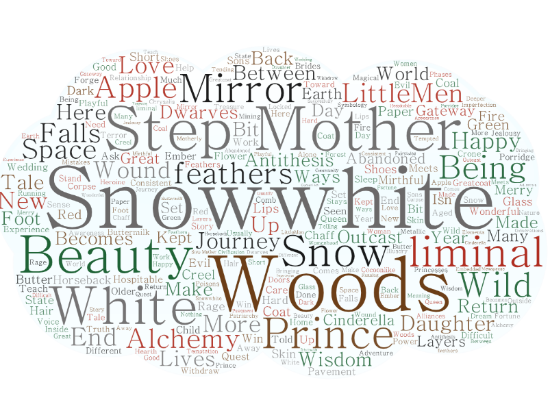 Snow White Word Map